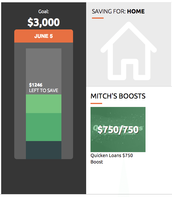 Consumers can monitor their down payment savings process with BoostUp. See a live example here.