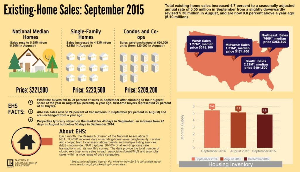 September EHS Infographic