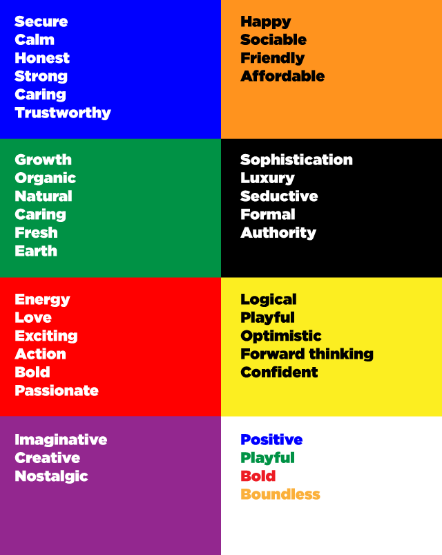 ColorsinBranding