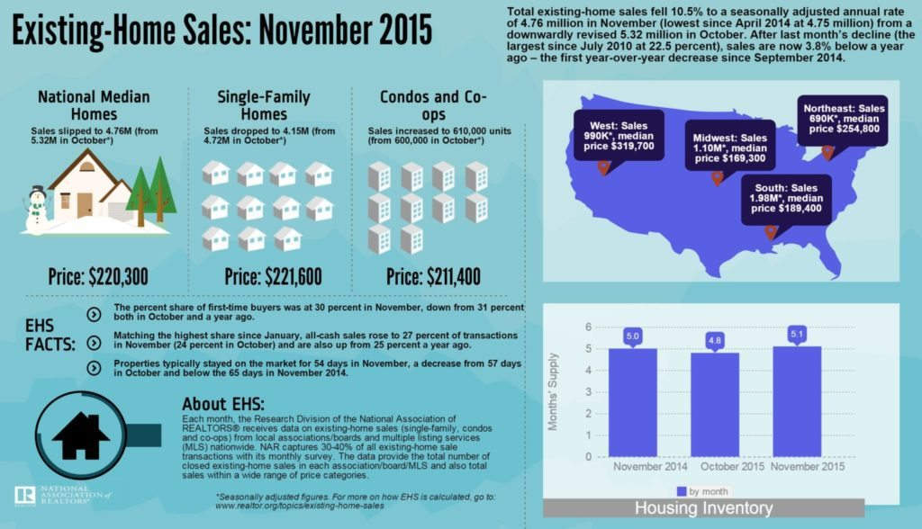 November EHS Infographic