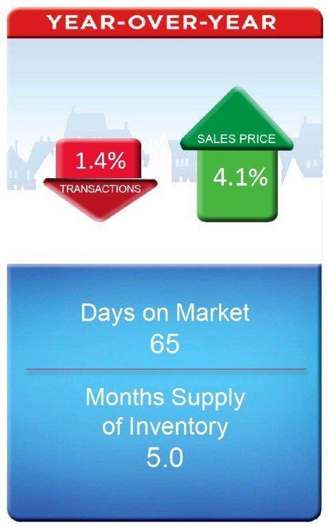 remax-november-home-sales