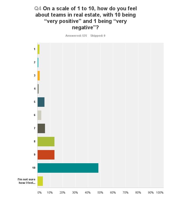 Chart_Q4_160112