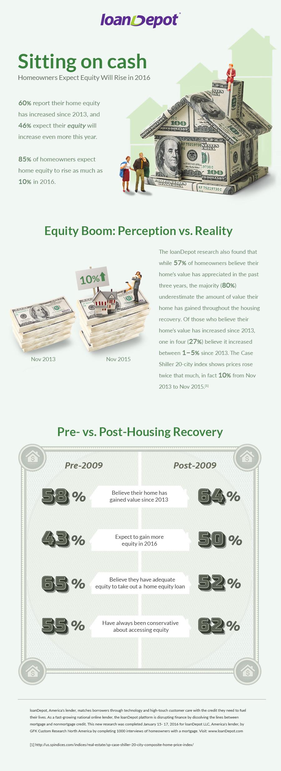 Infographic-GFK-full