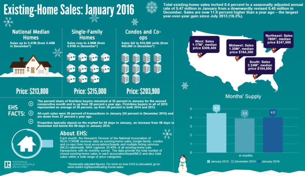 January EHS Infographic