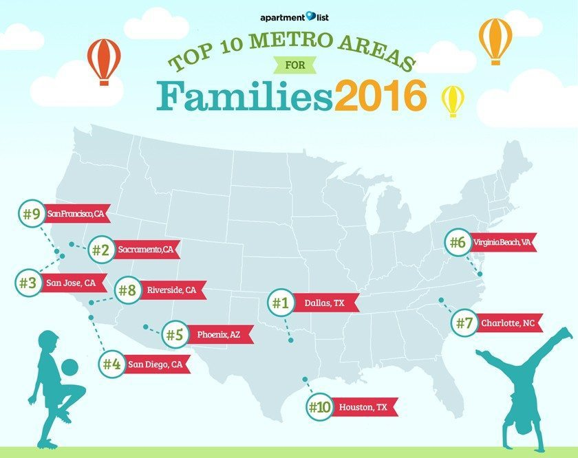 Best-Cities-By-Metro-2016_shdq6e