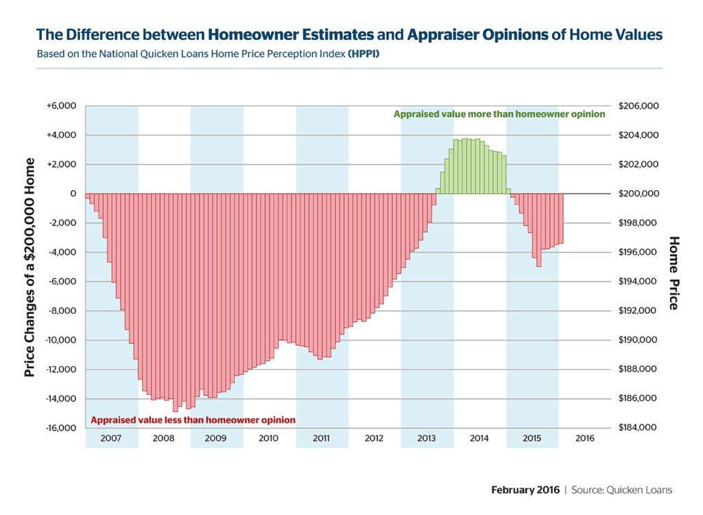 P-HVI-HPPI-Graphs-20151201