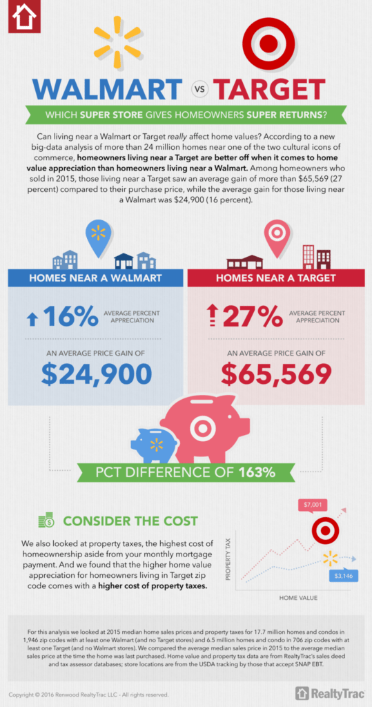 infographic_walmart_target_final_large