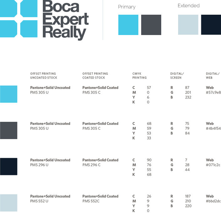 Boca Expert Realty Logo