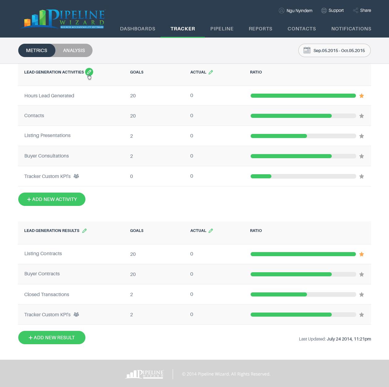 PipelineWizard_Tracker