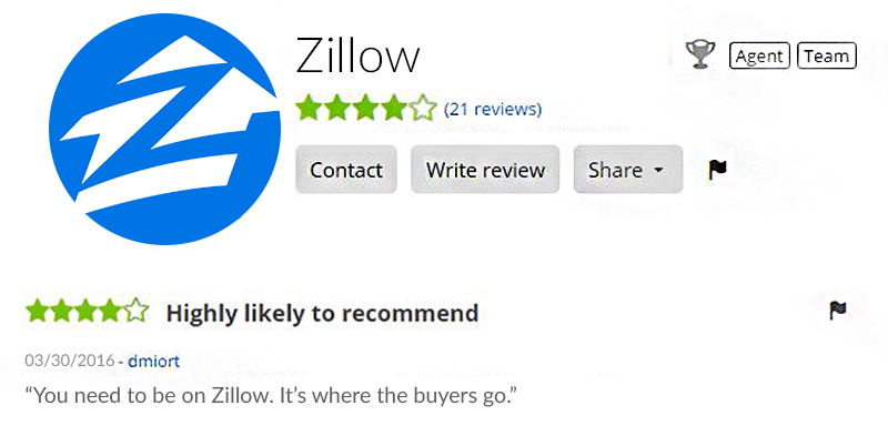 review of Zillow reviews