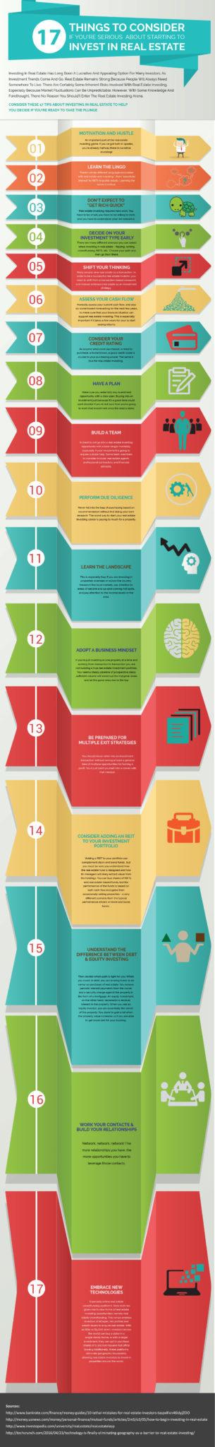 infographic Design 1