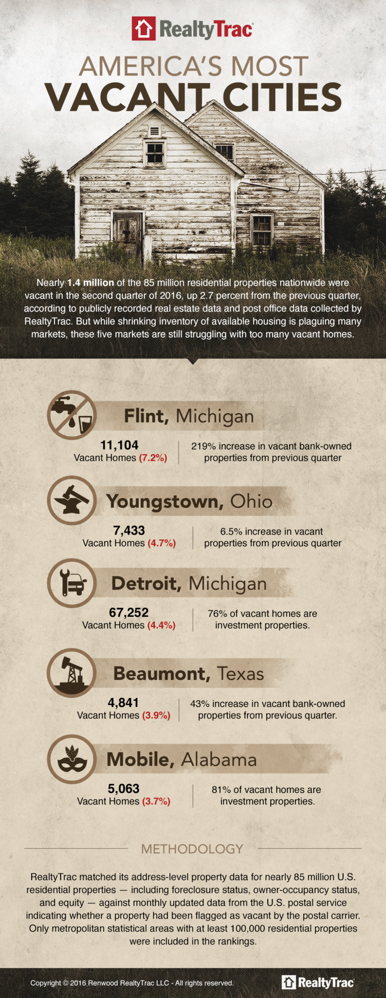 infographic_vacant_homes