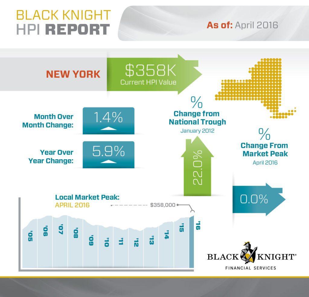 BKFS_HPI_Apr2016_NY_hi_res