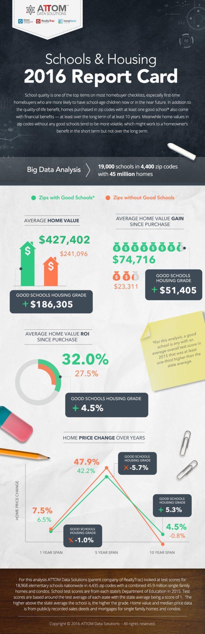infographic_schools_report