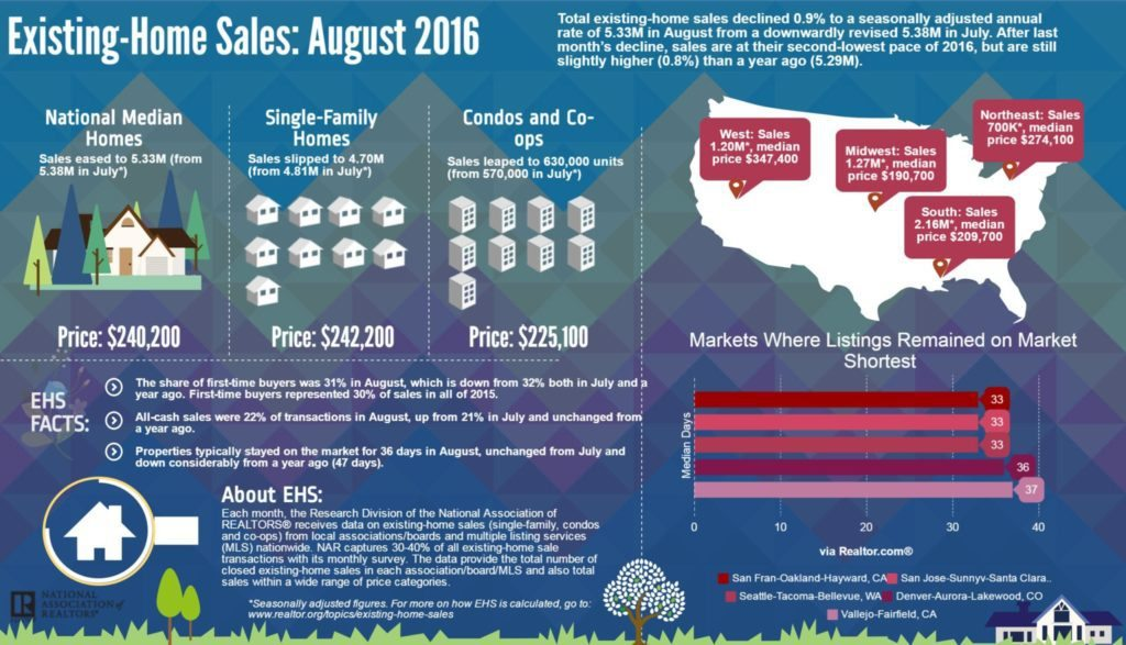 august-ehs-infographic