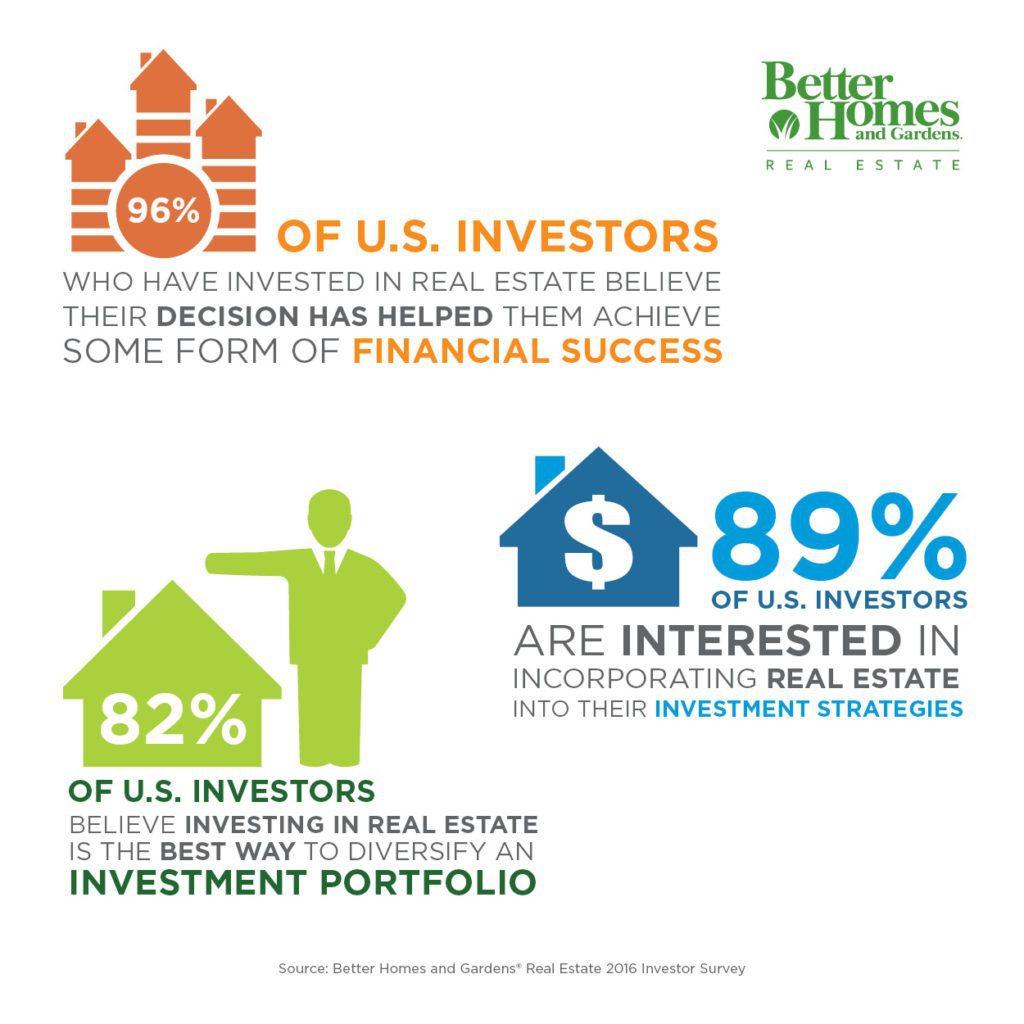 9210_investor_study_assets_-_infographics2-1