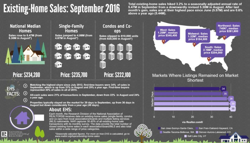september-ehs-infographic