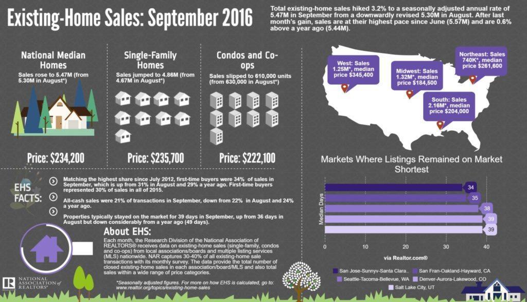 september-ehs-infographic