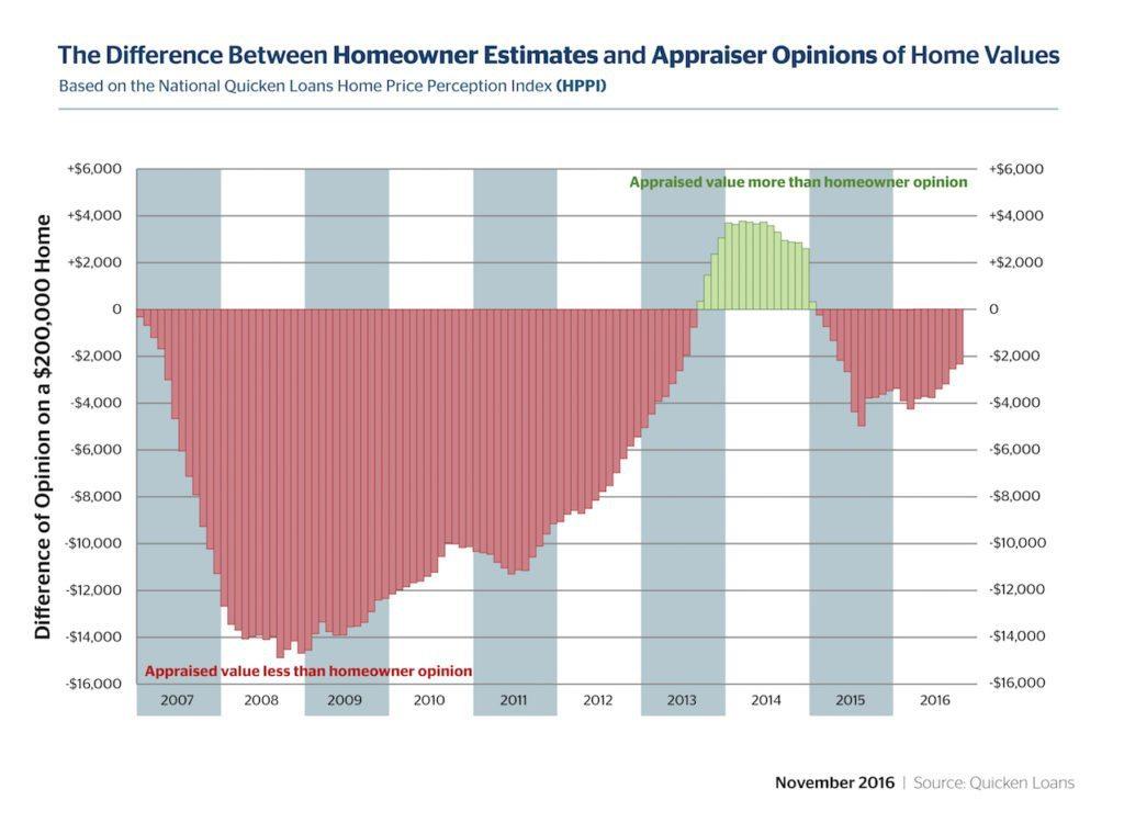 D-HVI-HPPI-Graphs