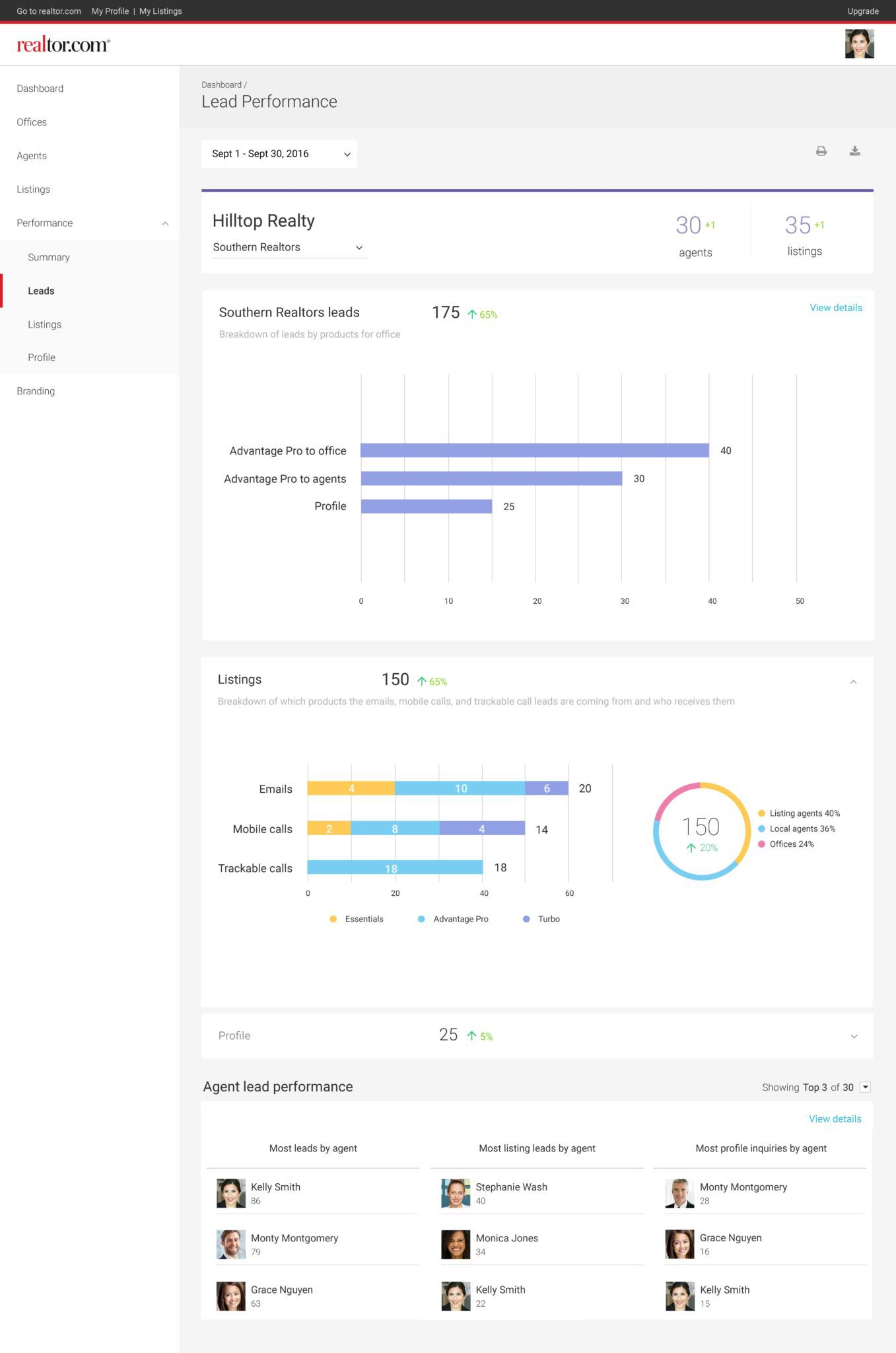 essentials-dashboard-for-brokers
