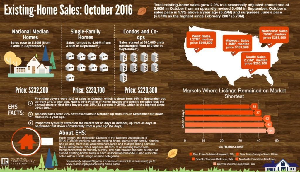 october_ehs_infographic