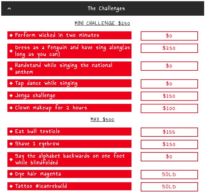 The challenge list.