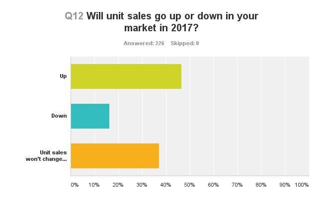 chart_q12_161220
