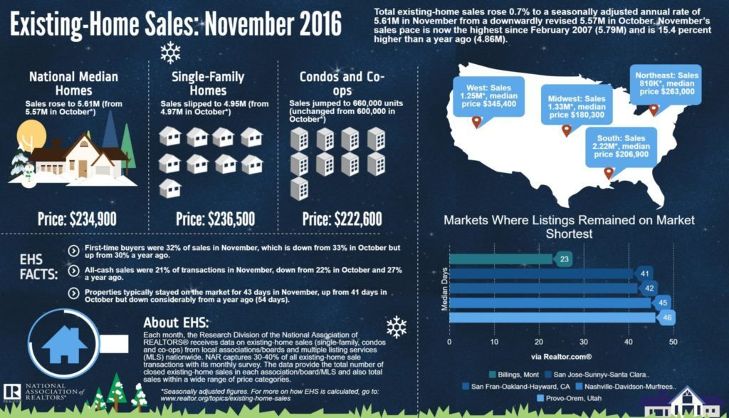 november_ehs_infographic