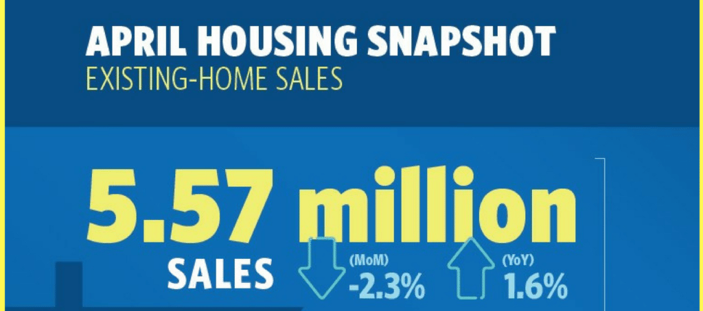 NAR existing-home sales april 2017