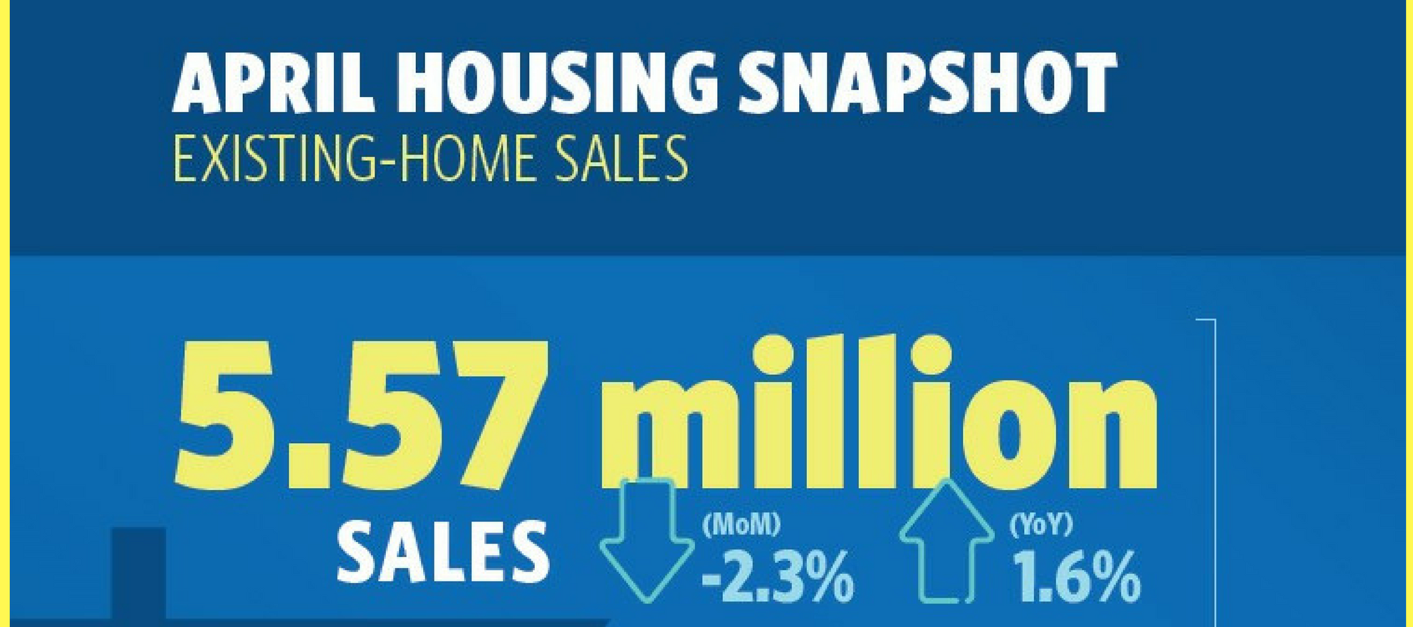 NAR existing-home sales april 2017