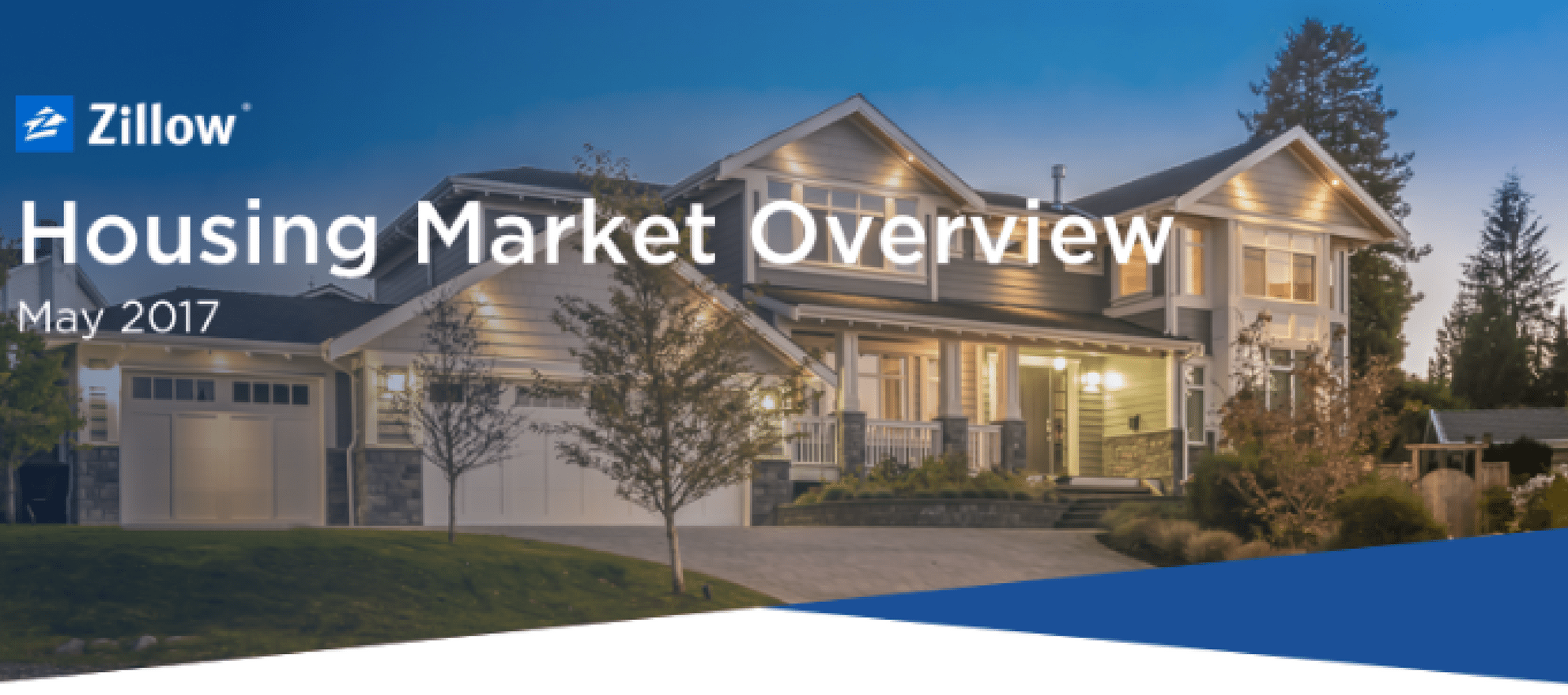 housing inventory