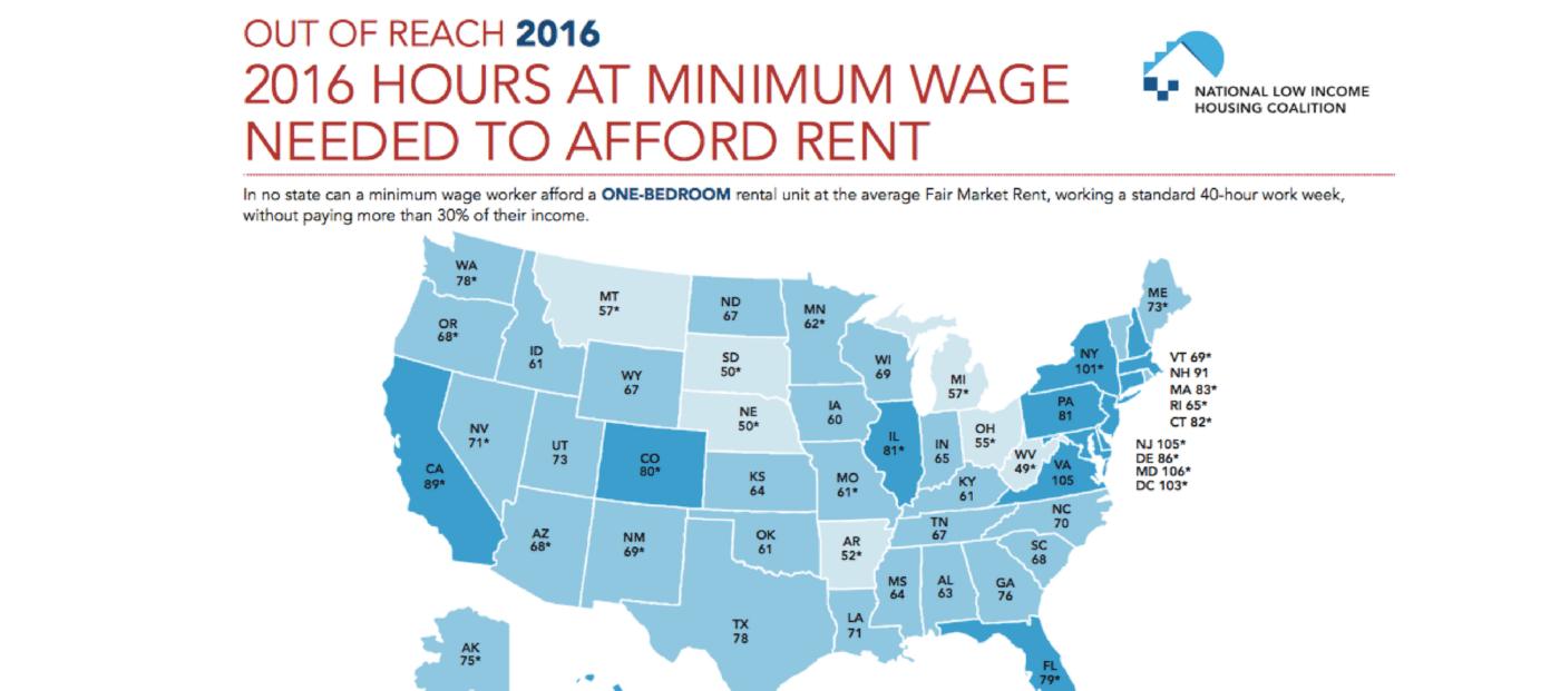 rising cost of rent nlihc