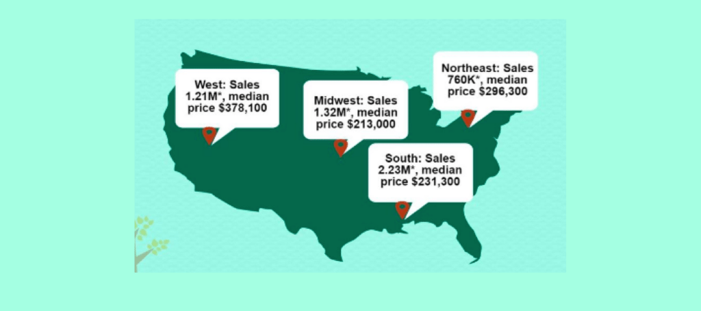 Low inventory squeezes June existing-home sales