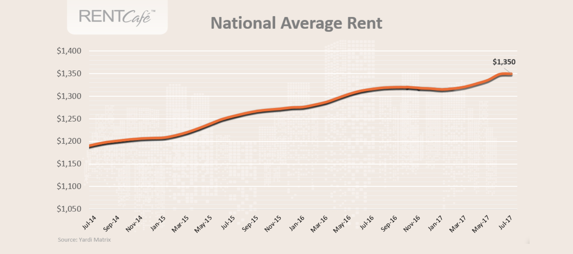 homebuyers and renters