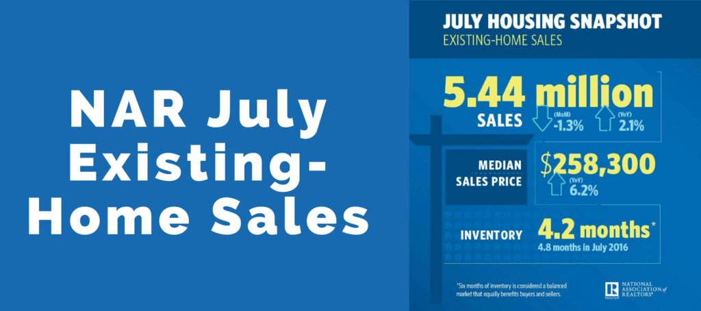 existing-home sales