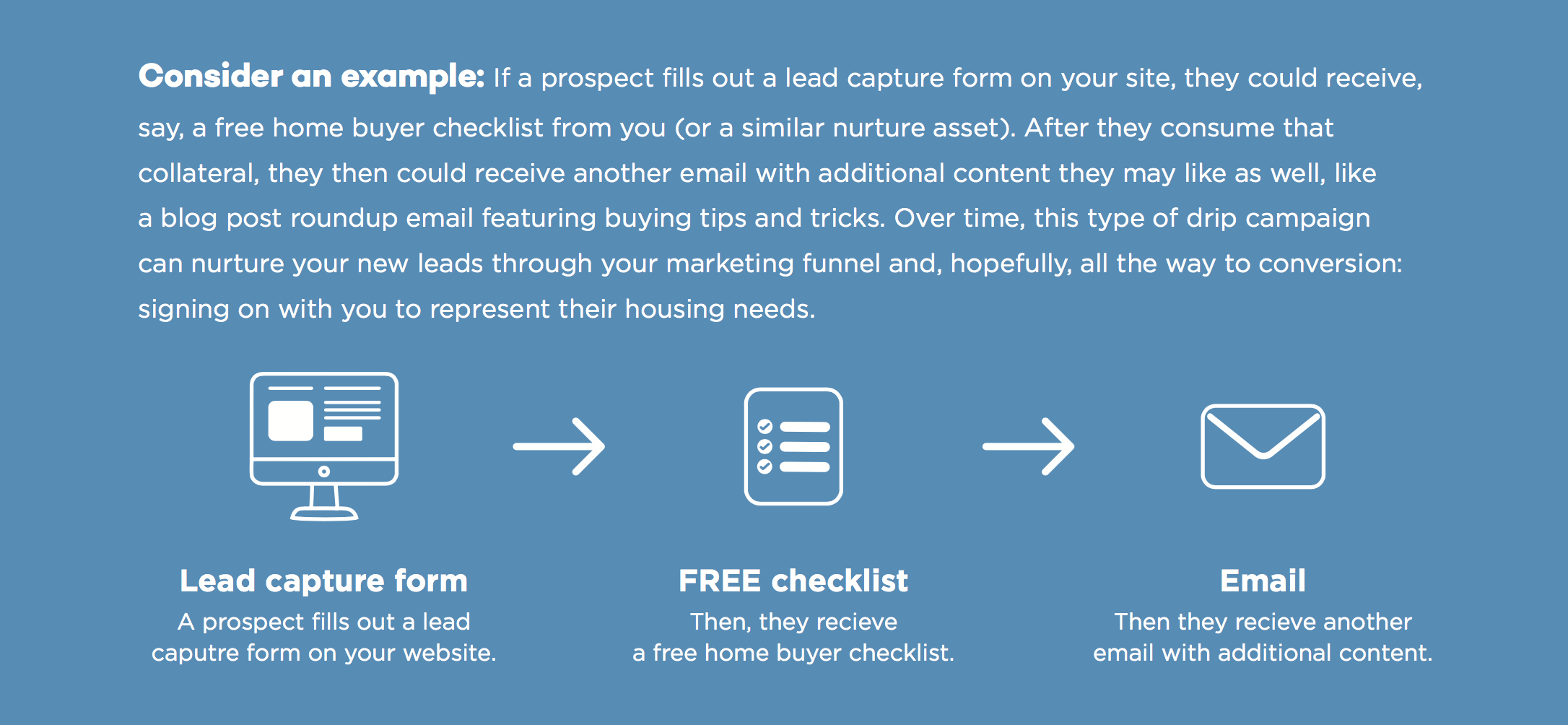 Drip Marketing Example