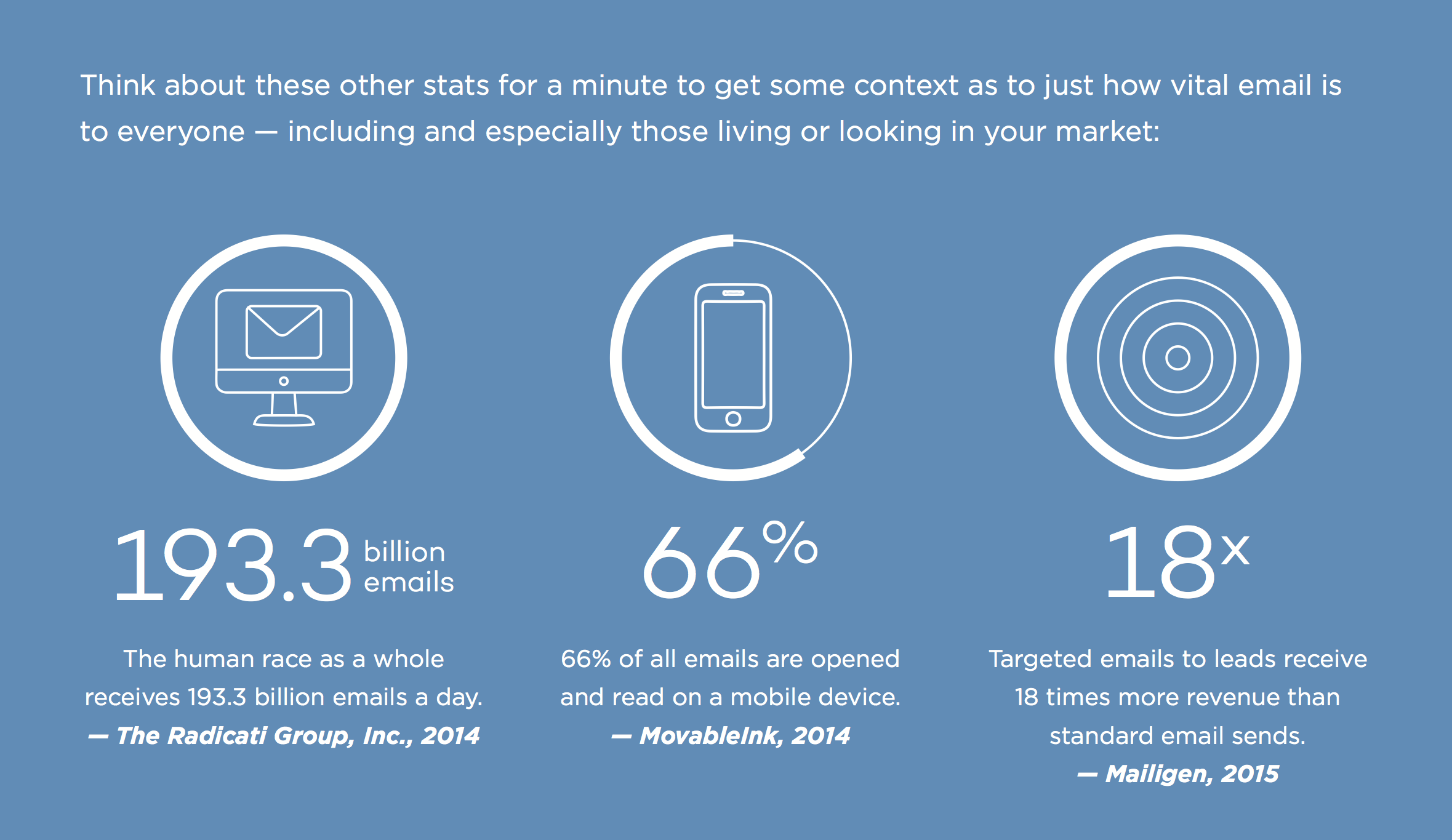 Surprising Email Marketing Stats