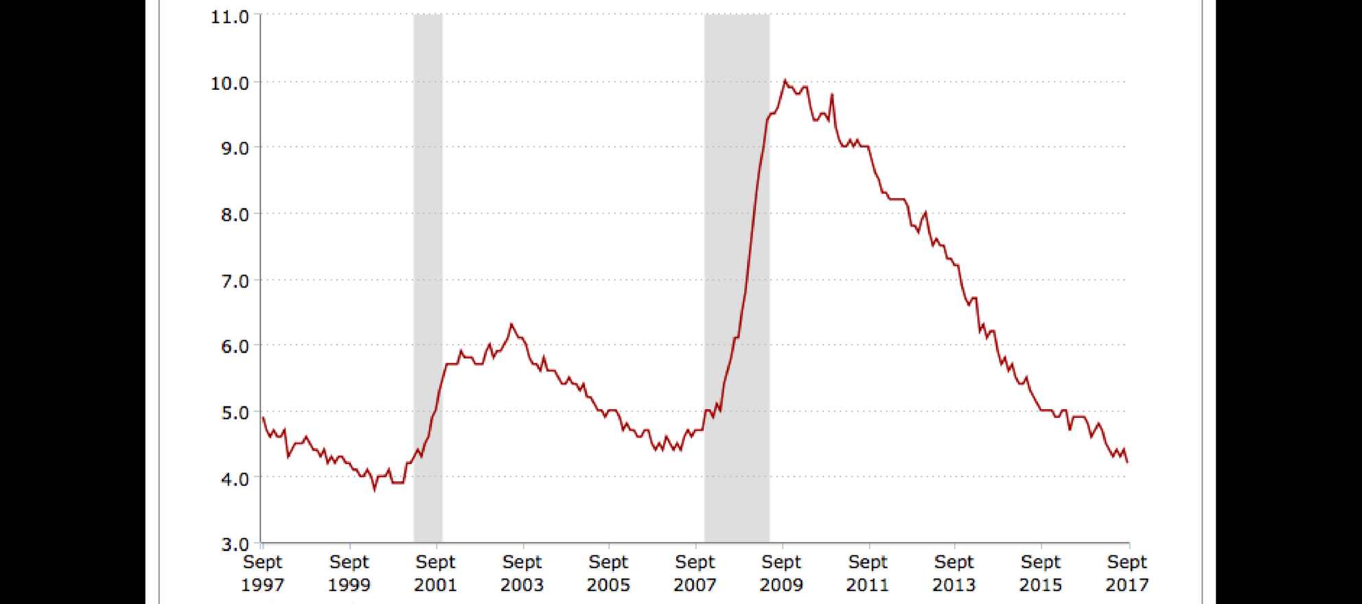 september jobs report