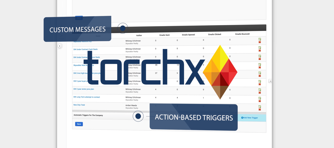 TORCHx Digital Marketing