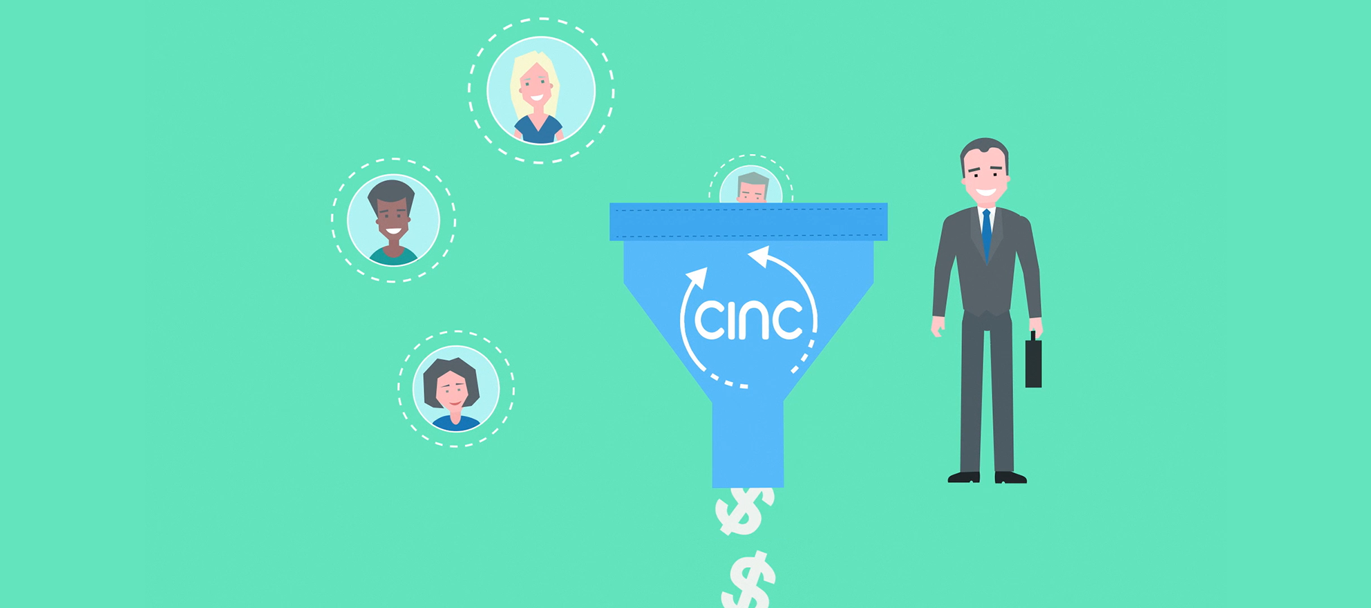 CINC Marketing and CRM Software