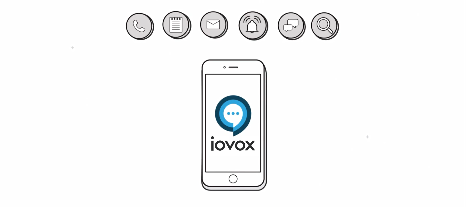 iovox Phone Call Productivity for RE Professionals