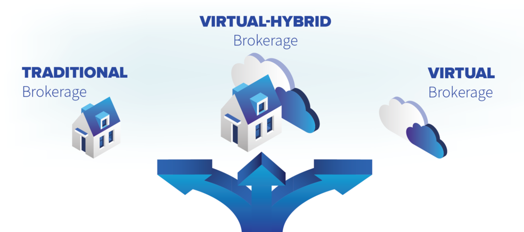 Ready player one: how the new hybrid virtual brokerage can help you compete