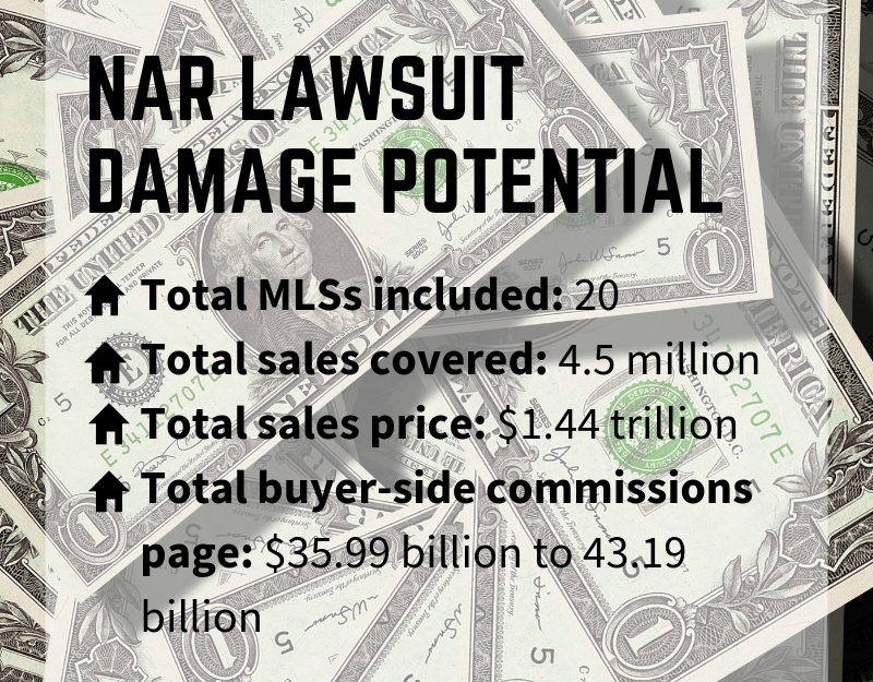 Bombshell NAR Lawsuit: How Much Did Sellers Pay In Buyer