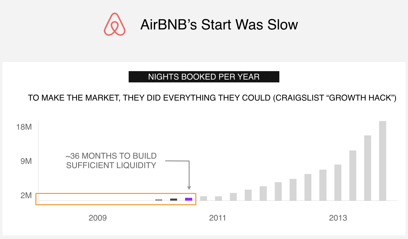 Airbnb Tipping Point