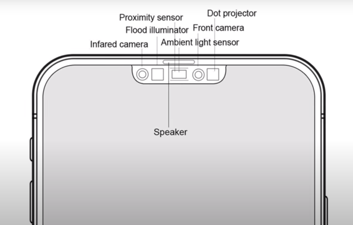 Apple's iPhone 12 leaked: What do agents have to look forward to?