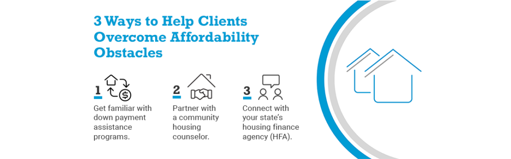 3 ways to help clients overcome affordability obstacles from Freddie Mac