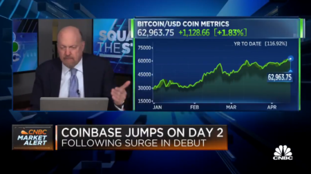 Investment guru Jim Cramer pays off mortgage with bitcoin profits, gets roasted